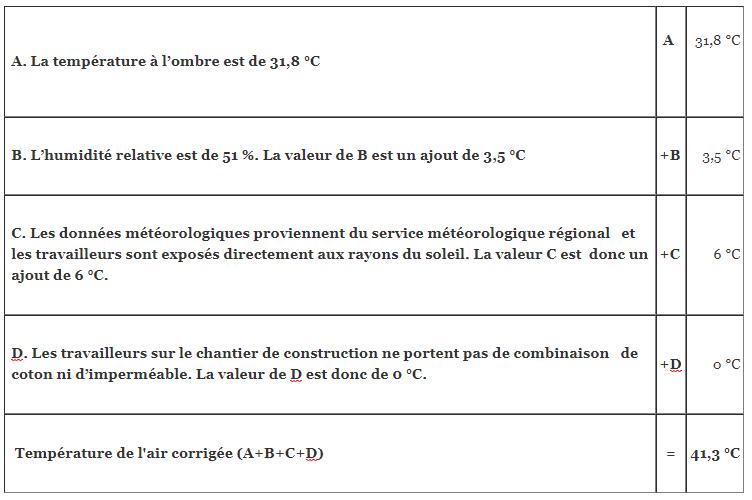 Tableau Calcul Sqc